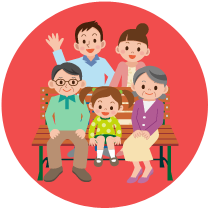 時間活用と家族のイメージ