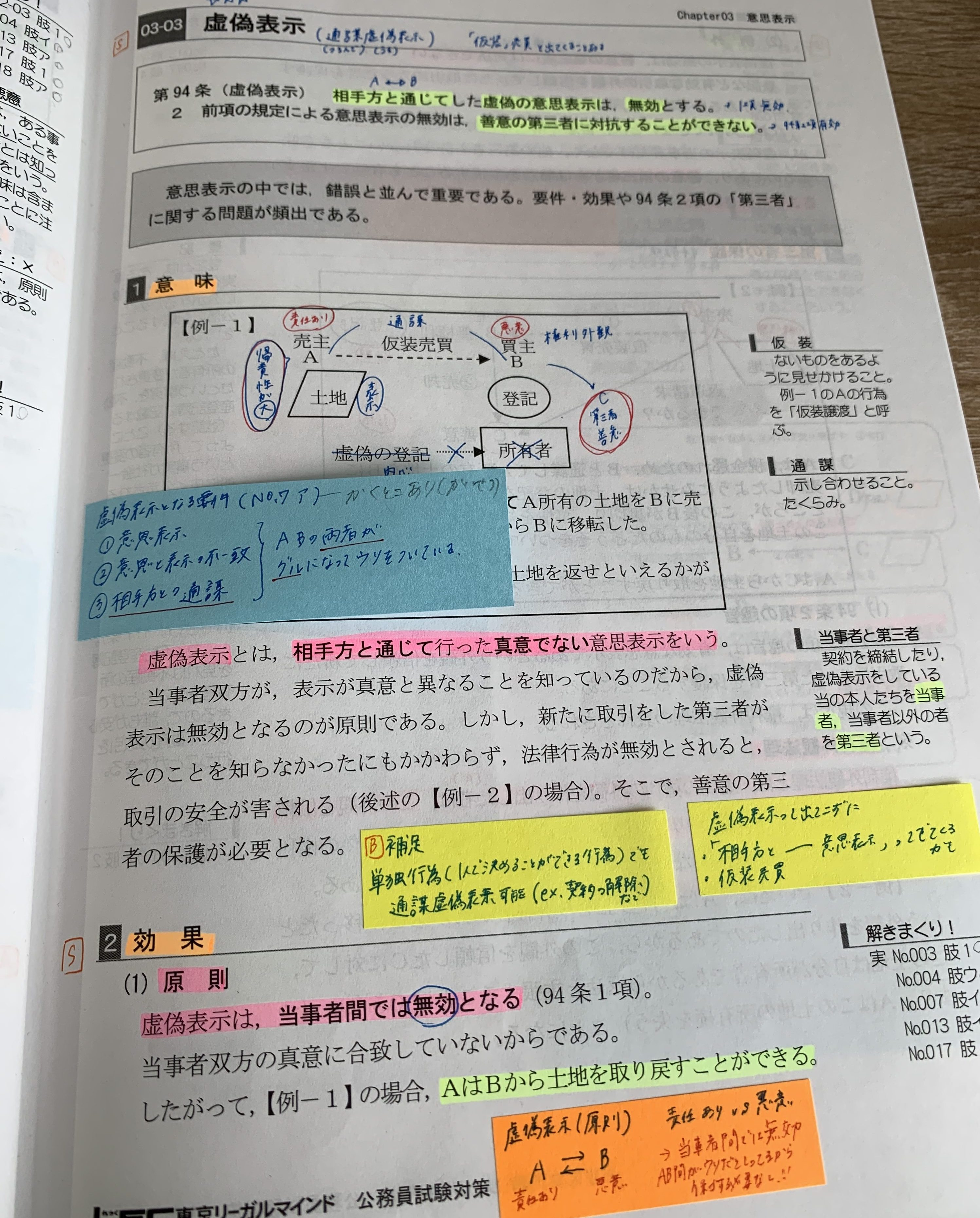 勉強ノート佳作3