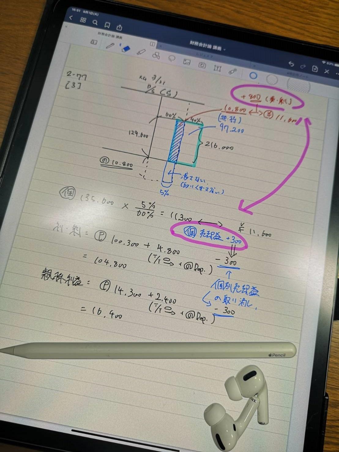 勉強ノート優秀賞2