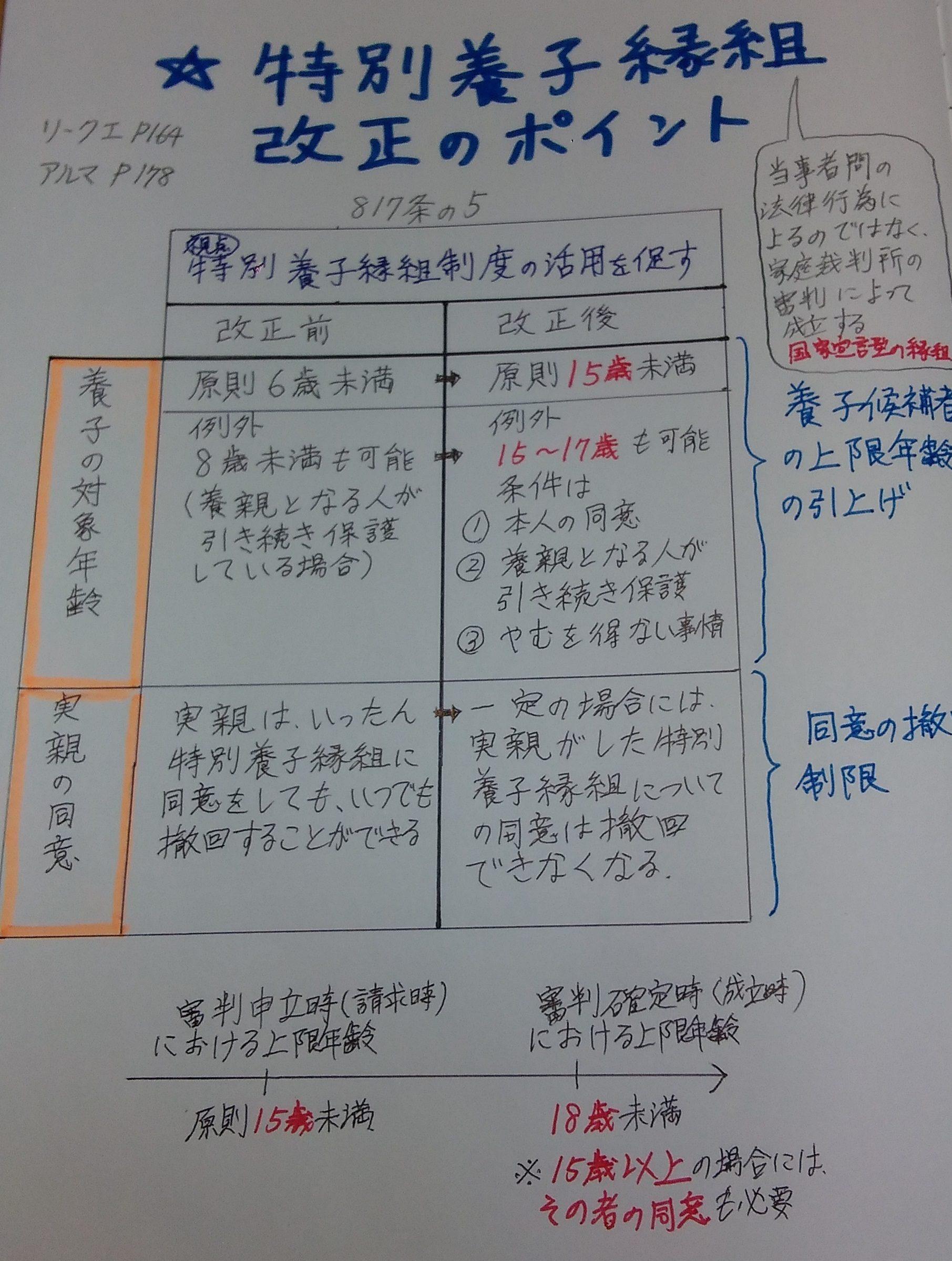 勉強ノート佳作5